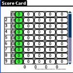 Scorecard 6.23.2014
